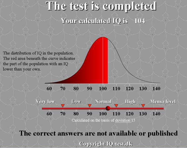My IQ Test - 104