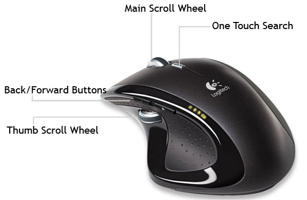 Logitech MX Revolution Mouse Diagram