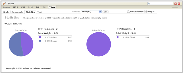 YSlow Statistics View